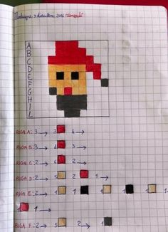 Coding Natalizio - pinupi love to share Primary School, Elementary Schools, Computational Thinking, Free Birthday Invitations, Graph Paper Art, Technology Lessons, Coding For Kids, Learn To Code, Knitting Charts