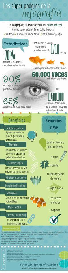 """Los superpoderes de la #Infografía O """"Infografiando a la Infografía"""" :)"""