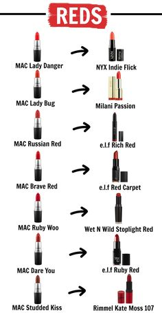 MAC Lipstick Dupes – Get your favorite makeup at the lowest prices at . MAC Lipstick Dupes – Get your favorite makeup at the lowest prices at . Mac Lipstick Dupes, Mac Dupes, Nude Lipstick, Berry Lipstick, Mac Soar Lipliner Dupe, Liquid Lipstick, Best Drugstore Red Lipstick, Mac Faux Lipstick, Mac Red Lipsticks