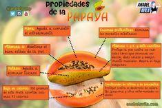 Propiedades de la papaya | Sentirse bien es facilisimo.com