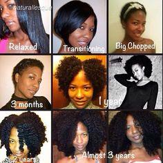 10 Inspirational Photos of Amazing Natural Hair Journeys