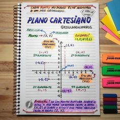 MAPA MENTAL SOBRE PLANO CARTESIANO. Bullet Journal School, Bullet Journal Banner, Bullet Journal Ideas Pages, Lettering Tutorial, School Lessons, School Hacks, Hig School, Mental Map, Maths Solutions