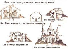 цены на квартиры в минске