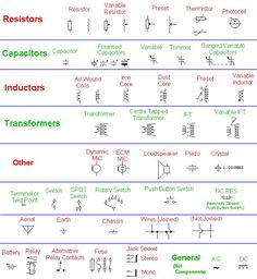 electronic symbols and names - Google Search                                                                                                                                                     More