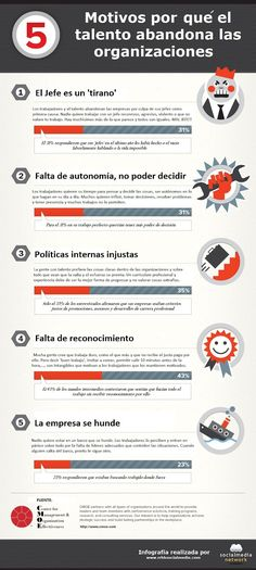 5 motivos por los que el talento se va de las empresas Vía: www.rrhhsocialmedia.com #infografia #infographic #rrhh