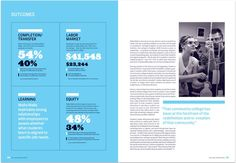 Annual report- I like the pull quote - Infographic Brochure Cover Design, Graphic Design Resume, Brochure Layout, Yearbook Layouts, Yearbook Design, Annual Report Layout, Annual Reports, Nonprofit Annual Report, To Do App