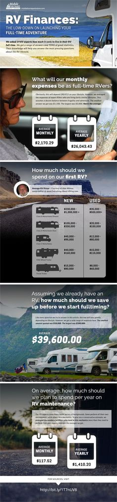 To RV, or not to RV? That is the question. Well, one of the questions. Actually, the main question is, How much does it cost? It's no secret that the RV lifestyle is growing in popularity. Between 2010 and 2014, as the economy began to recover from the 2008 crisis, the RV industry grew by a whopping 115%. From Millennials to Baby Boomers, people all over the US are saying YES to a life of adventure. But for those who haven't taken the plunge yet, one question often remains: How much money…