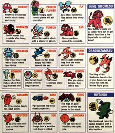 game watch manual super mario bros nintendo pinterest super rh pinterest com wario land 2 instruction manual Wario Land 3