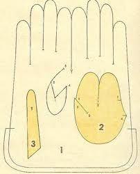 перчатки выкройка - Google Search