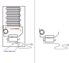 Picture of How to remove the compressor from a fridge