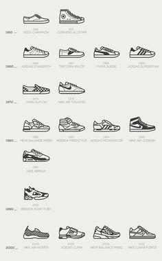 Timeless Sneakers | Naomi Kim