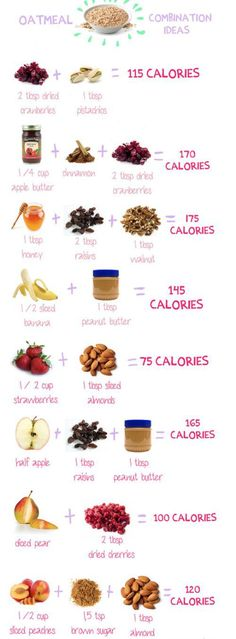 Oatmeal recipes with the number of calories -- to make vegan, sub the honey for maple syrup or agave (number of calories will be different) Healthy Snacks, Healthy Eating, Healthy Recipes, Diet Recipes, Radish Recipes, Healthy Breakfasts, Cantaloupe Recipes, Jucing Recipes, Coctails Recipes