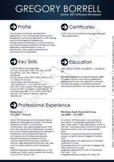this image presents the software engineer resume template do you know how to write software - Software Engineer Resume Template