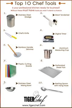 By Tag: Commercial Kitchen Equipment   The Chef Blog, Restaurant