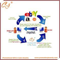 >> Click to Buy << Yiwu Cute Jewelry Co., Ltd. Drop Shipping Service  Bulk Drop Shipping Order Checkout, Special Used for Drop Shipping Checkout #Affiliate