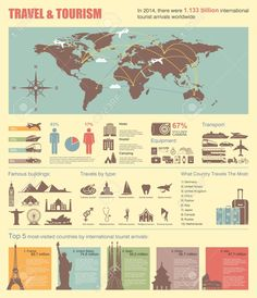 Travel And World Tourism Infographic. Template With Map, Icons,.. Royalty Free Cliparts, Vectors, And Stock Illustration. Image 48065873.