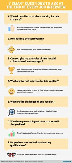 BI Graphics_7 Smart Questions to Ask at the End of Every Job Interview