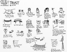 Visual metaphors: Trust - sacha chua :: living an awesome life