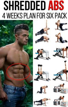 Are you looking to get a perfect body with six pack abs you always dream of? Do you want to lose body fat in the most effective way but don't know how? Is performing daily quick workouts challenging. Gym Workout Chart, Six Pack Abs Workout, Gym Workout Videos, Abs Workout Routines, Weight Training Workouts, Workout Challenge, Quick Workouts, Body Challenge, Gym Workouts