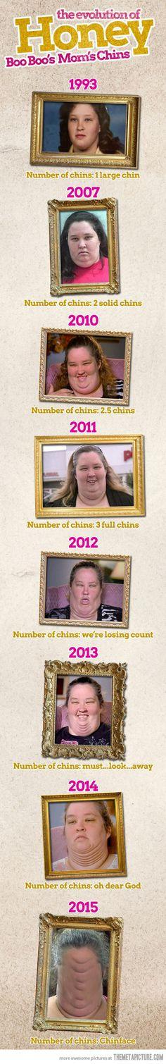The evolution of Honey Boo Boo's mom…