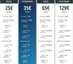 Ninet VS HostForLIFE.eu – Which Is the Best ASP.NET Core 1.0 Hosting Comparison – ReviewCoreASPHosting.NET Cheap Hosting, Core, Good Things, Self