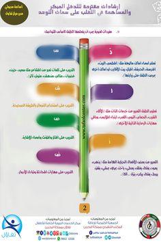 #أسامة_مدبولى#ارشادات_ مقترحة_ للتدخل_ المبكر(مفردات_ لغوية _يجب_ ان_ يتعلمها_ الطفل_ للتواصل )#العالم _العربى #البحرين # توعية   #osama_madbooly#Proposed_ Guidelines_ for_ Early_ Intervention _(Vocabulary_ must_ be_ a child_ learns_ to_ communicate)#arab_world#bahrain#awareness