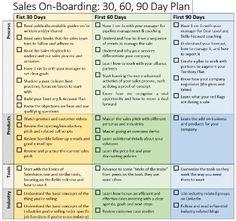 Sales Onboarding: 30-60-90 Day Plan | Brian Groth | LinkedIn