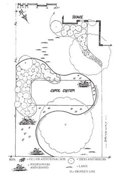 Suggested plants for use on septic mounds & visualizing a septic system
