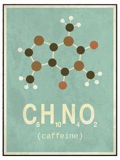 Poster - Molekyle - Caffeine