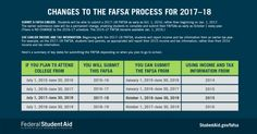 Big news! The FAFSA launches early this year — October 1!  FAFSA Changes for 2017–18 | Federal Student Aid