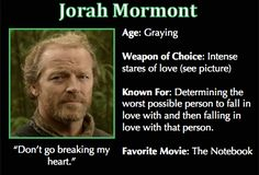 Game of Thrones Trading Cards - Jorah Mormont