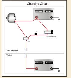 trailer junction box 7 wire schematic trailer wiring 101