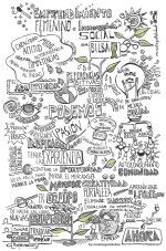Summing up - Visual- Facilitación gráfica