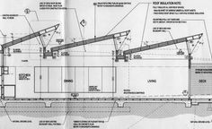Loading Dock Design Dimensions Google Search Loading