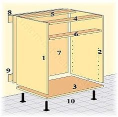 How to Build Cabinets Yourself; Design, Plans and Parts List