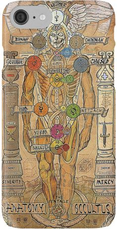 Anatomy witchcraft Sephiroth pentagram pentacle occult mercy tree of life occultism kabbalah Qabalah thelema Occultus severity Kether the occultus Magick, Witchcraft, Wicca, Les Chakras, Esoteric Art, Occult Art, Occult Books, Occult Symbols, Masonic Symbols