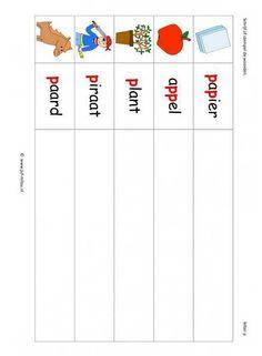 Taal - P woorden stempelen kl 2 School Posters, Spelling, Bar Chart, Study, Education, Cards, Paper, Studio, Bar Graphs