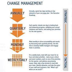 Chance management • • • • #Infographic | #RedesSociales |#marketingdigital | #socialmedia | #socialmediaexpert |#socialmediatips | #profesiondigital | #internetmarketing |#innovaciondigital | #influencer | #marketing | #Instagram | #Pinterest | #Twitter | #Facebook | #Google+ | #Linkedin | #Influencers | #Seo | #CommunityManager | #Facebook • • • • Si te resultó útil la información menciona a tus contactos para que ellos también puedan disfrutar del contenido! Gracias!! ✌✌✌