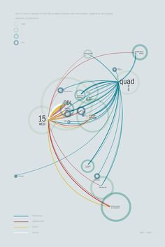 18 best data structures images on pinterest colors color theory mapping the active places for risd graphic students on behance fandeluxe Image collections