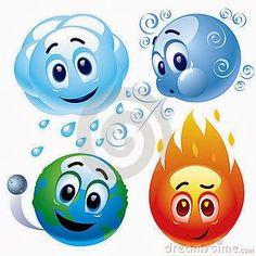 Oggi nella mia rubrica: Gli oli essenziali, i cinque elementi nell'uomo: Terra, Acqua, Fuoco, Aria, Etere