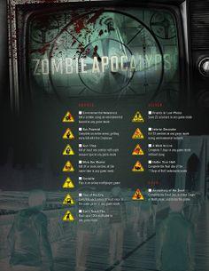 Zombie Apocalypse - Trophies