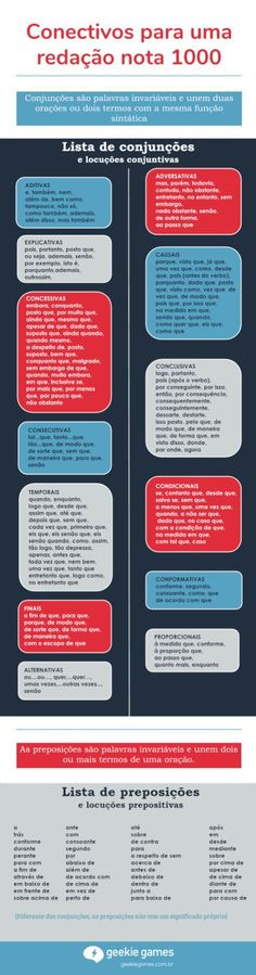 Reasons to Learn Brazilian Portuguese Portuguese Grammar, Portuguese Lessons, Portuguese Language, Mental Map, Learn Brazilian Portuguese, English Tips, Study Hard, Study Inspiration, Studyblr