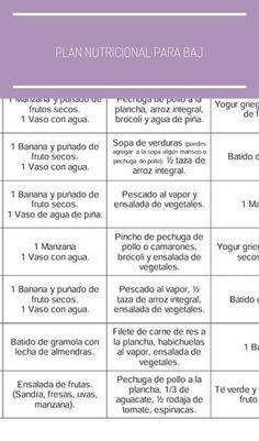 Dieta cetogenica 30 dias adelgazar conjugation