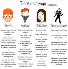 Tipos de apego en adultos Learning Psychology, Psychology Facts, Coaching, Book Writing Tips, Feelings And Emotions, Psychiatry, Neuroscience, Emotional Intelligence, Life Purpose