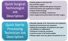 Is There A Difference Between A Surgical Technologist And A