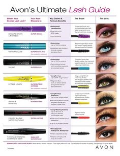 Which one's best for your lashes?  Avon has it all. Find your perfect match and order today!
