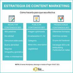 ¿Sabes cómo debes crear tu estrategia de Content Marketing para que esta sea efectiva?  ¡Te lo resumimos aquí! Y si quieres la información detallada, no te pierdas nuestro post: http://www.7ebiz.com/blog/estrategia-de-content-marketing-como-hacerla #contentmarketing #estrategiadecontenidos #marketingonline
