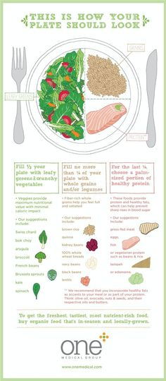 Your ideal plate should be packed with vegetables and a serving of protein, complex carbs (like whole grains or beans), and healthy fats (like olive oil or nuts). From One Medical.