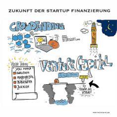 Zukunft der Startup Finanzierung