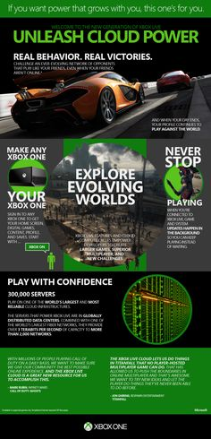 Cloud Power with What do servers actually look like? Picture evolving worlds, massive multiplayer, and a superior experience. Gaming Facts, Gaming Memes, Xbox One S, Xbox Live, Cloud Gaming, Tech Updates, Get Excited, News Games, Are You The One